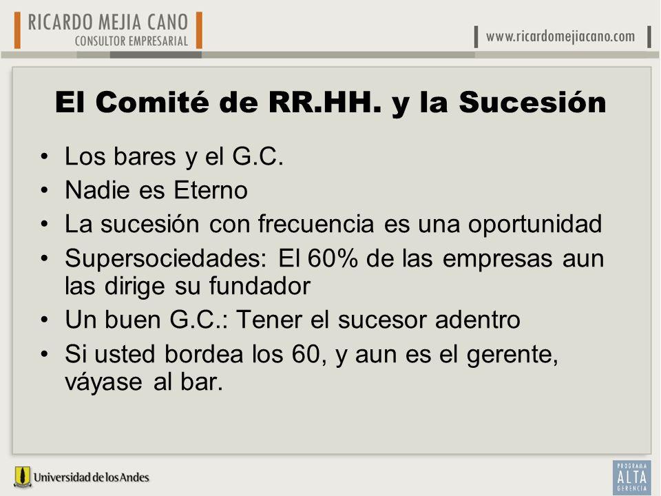 El Comité de RR.HH. y la Sucesión Los bares y el G.C. Nadie es Eterno La sucesión con frecuencia es una oportunidad Supersociedades: El 60% de las emp