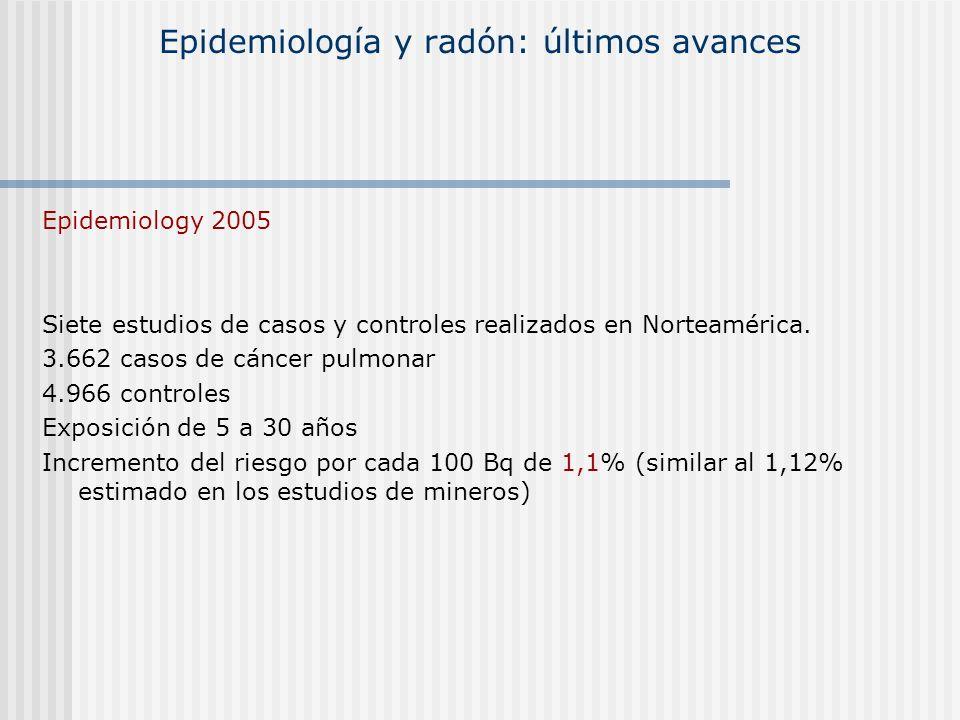 Epidemiology 2005 Siete estudios de casos y controles realizados en Norteamérica. 3.662 casos de cáncer pulmonar 4.966 controles Exposición de 5 a 30