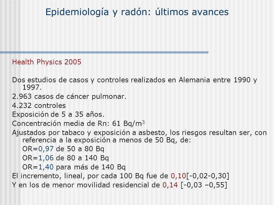Health Physics 2005 Dos estudios de casos y controles realizados en Alemania entre 1990 y 1997. 2.963 casos de cáncer pulmonar. 4.232 controles Exposi