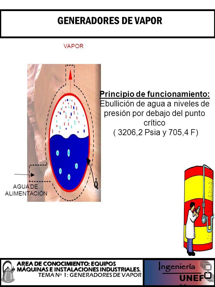 La purga automática de superficie (3) está compuesta por un sensor de conductividad, una válvula con actuador y un controlador.