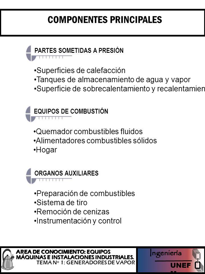 AREA DE CONOCIMIENTO:EQUIPOS MÁQUINAS E INSTALACIONES INDUSTRIALES. AREA DE CONOCIMIENTO: EQUIPOS MÁQUINAS E INSTALACIONES INDUSTRIALES. TEMA Nº 1: GE