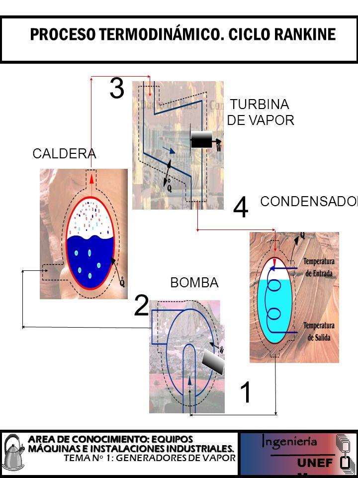 La corrosión por oxígeno consiste en la reacción del oxígeno disuelto en el agua con los componentes metálicos de la caldera (en contacto con el agua), provocando su disolución o conversión en óxidos insolubles.