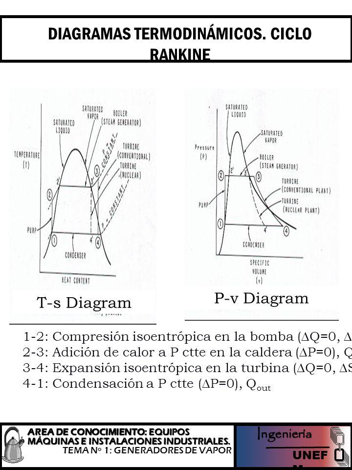 La corrosión cáustica se produce por una sobreconcentración local en zonas de elevadas cargas térmicas (fogón, cámara trasera, etc.) de sales alcalinas como la soda cáustica.