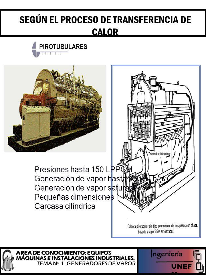 El arrastre de condensado en una caldera tiene relación con el suministro de vapor húmedo (con gotas de agua).