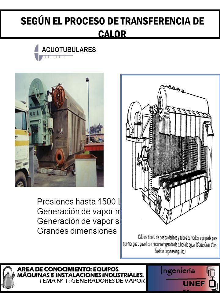 EQUIPOS DE TRATAMIENTO DE AGUA En la figura se muestran ablandadores, bombas dosificadoras y un desgasificador con su respectiva estanque de almacenamiento de agua.