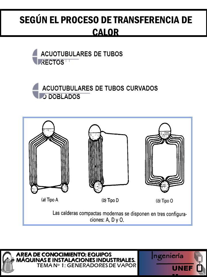 AREA DE CONOCIMIENTO:EQUIPOS MÁQUINAS E INSTALACIONES INDUSTRIALES.