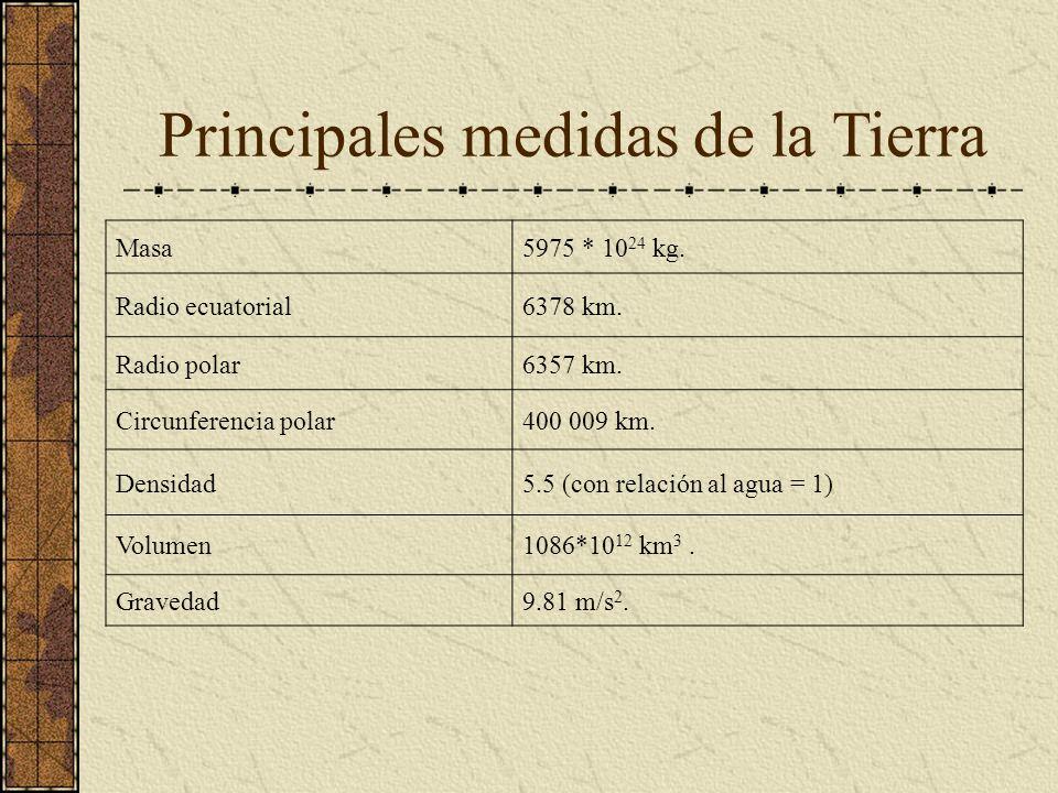 Principales medidas de la Tierra Masa5975 * 10 24 kg. Radio ecuatorial6378 km. Radio polar6357 km. Circunferencia polar400 009 km. Densidad5.5 (con re