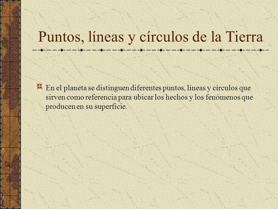 Puntos, líneas y círculos de la Tierra En el planeta se distinguen diferentes puntos, líneas y círculos que sirven como referencia para ubicar los hec