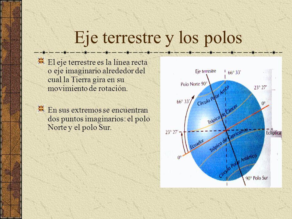 Eje terrestre y los polos El eje terrestre es la línea recta o eje imaginario alrededor del cual la Tierra gira en su movimiento de rotación. En sus e