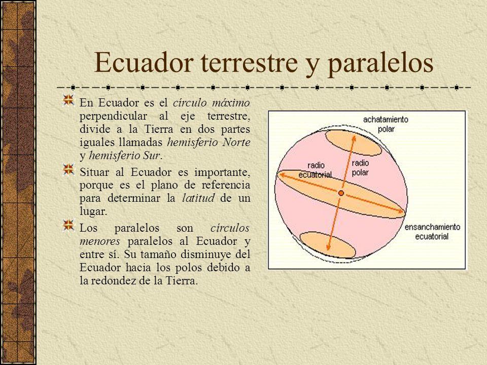 Ecuador terrestre y paralelos En Ecuador es el círculo máximo perpendicular al eje terrestre, divide a la Tierra en dos partes iguales llamadas hemisf