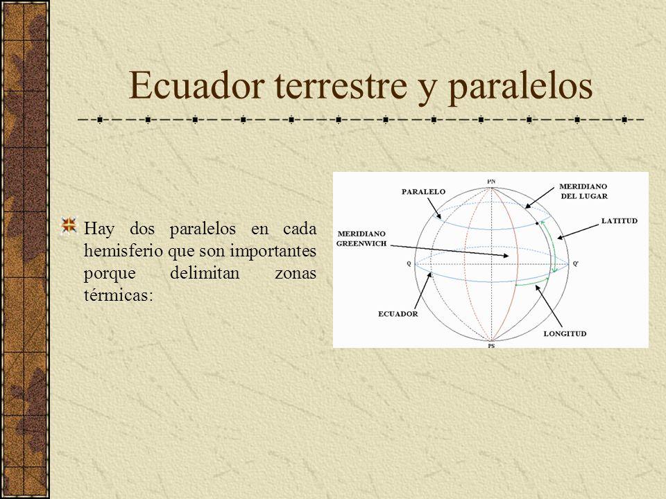 Ecuador terrestre y paralelos Hay dos paralelos en cada hemisferio que son importantes porque delimitan zonas térmicas: