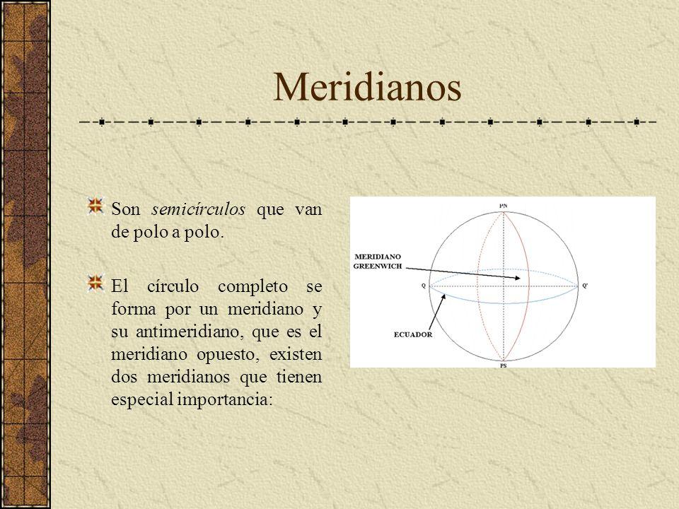 Meridianos Son semicírculos que van de polo a polo. El círculo completo se forma por un meridiano y su antimeridiano, que es el meridiano opuesto, exi
