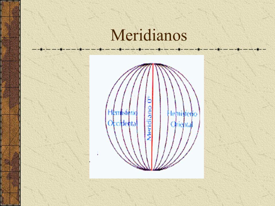 Meridianos