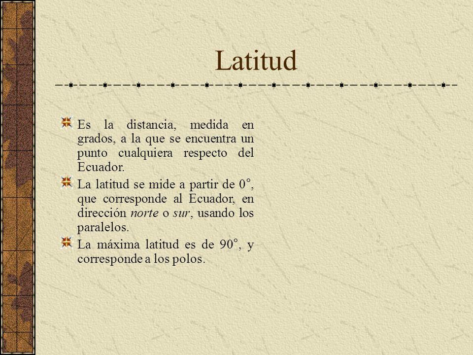 Latitud Es la distancia, medida en grados, a la que se encuentra un punto cualquiera respecto del Ecuador. La latitud se mide a partir de 0°, que corr