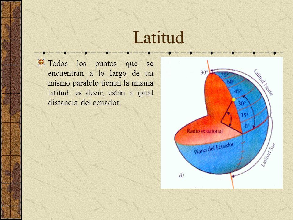 Latitud Todos los puntos que se encuentran a lo largo de un mismo paralelo tienen la misma latitud: es decir, están a igual distancia del ecuador.