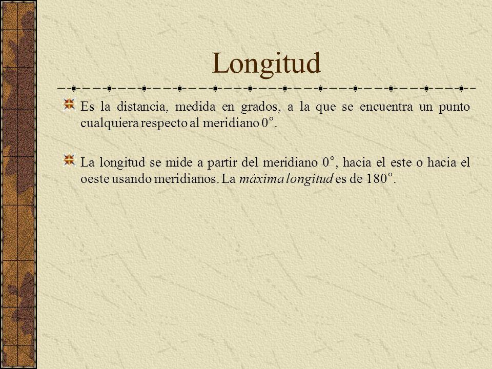 Longitud Es la distancia, medida en grados, a la que se encuentra un punto cualquiera respecto al meridiano 0°. La longitud se mide a partir del merid
