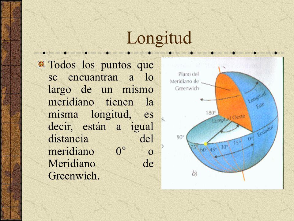 Longitud Todos los puntos que se encuantran a lo largo de un mismo meridiano tienen la misma longitud, es decir, están a igual distancia del meridiano
