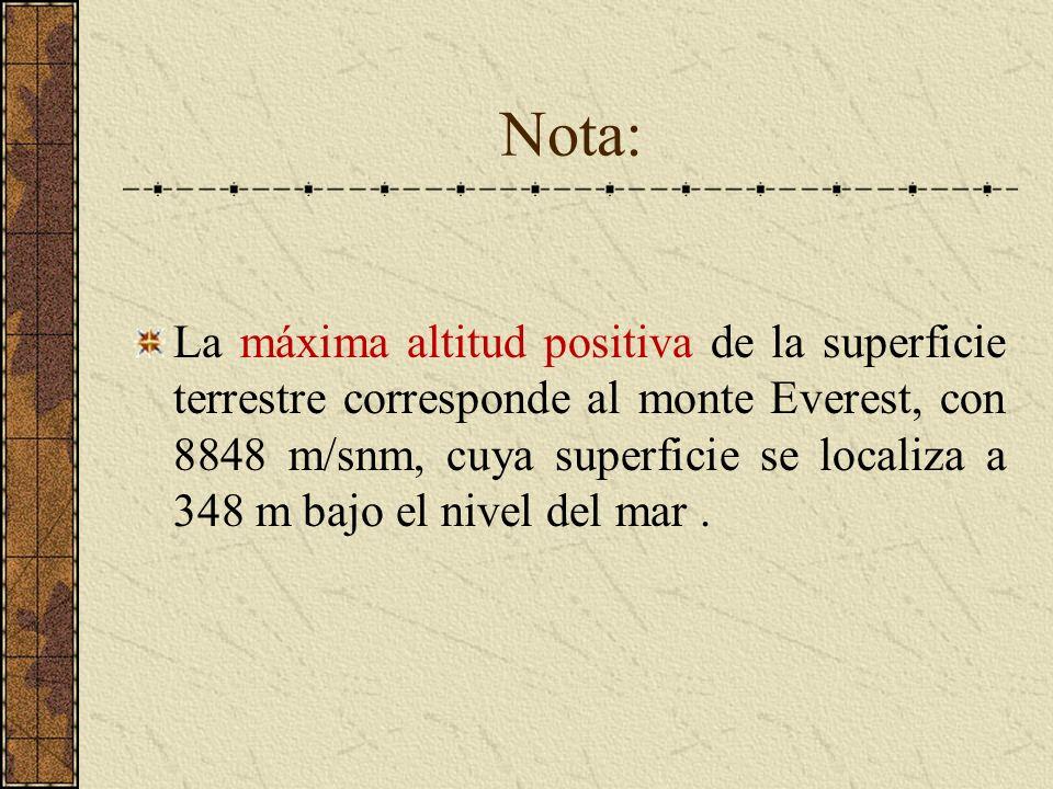 Nota: La máxima altitud positiva de la superficie terrestre corresponde al monte Everest, con 8848 m/snm, cuya superficie se localiza a 348 m bajo el