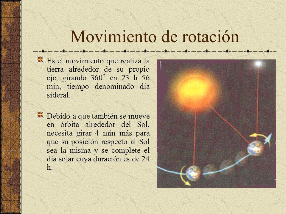 Movimiento de rotación Es el movimiento que realiza la tierra alrededor de su propio eje, girando 360° en 23 h 56 min, tiempo denominado día sideral.