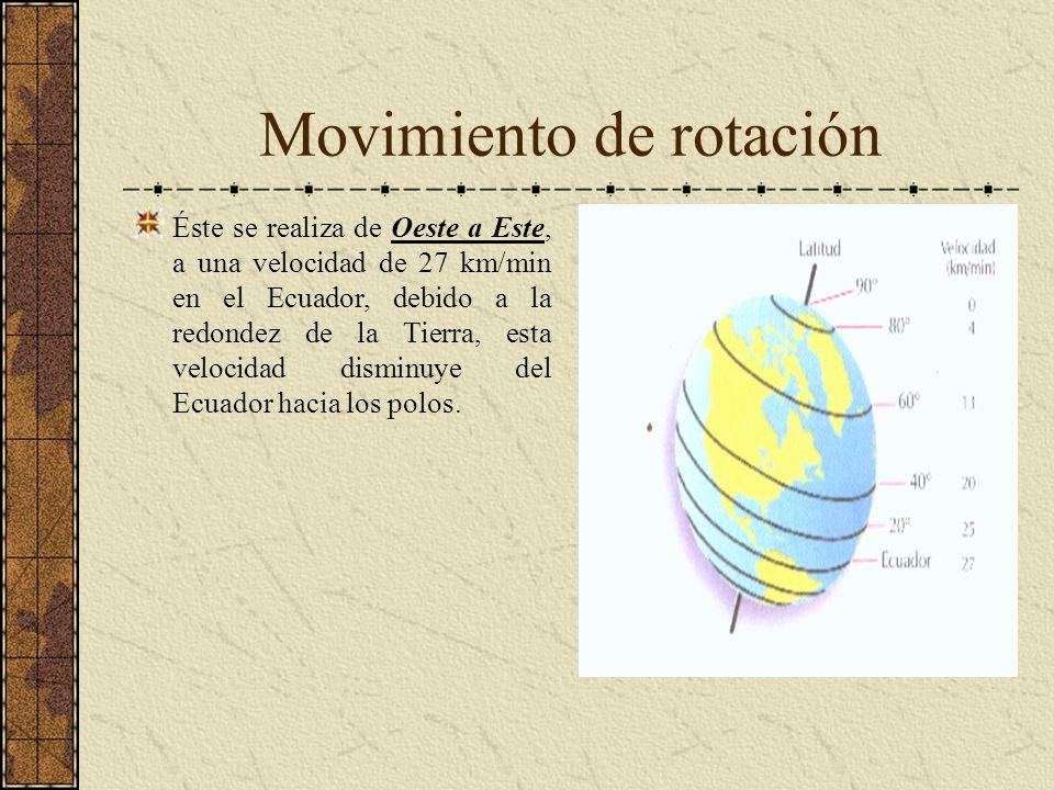Movimiento de rotación Éste se realiza de Oeste a Este, a una velocidad de 27 km/min en el Ecuador, debido a la redondez de la Tierra, esta velocidad