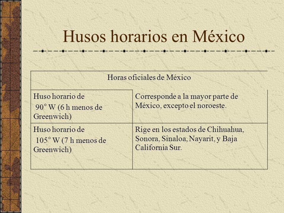 Husos horarios en México Horas oficiales de México Huso horario de 90° W (6 h menos de Greenwich) Corresponde a la mayor parte de México, excepto el n