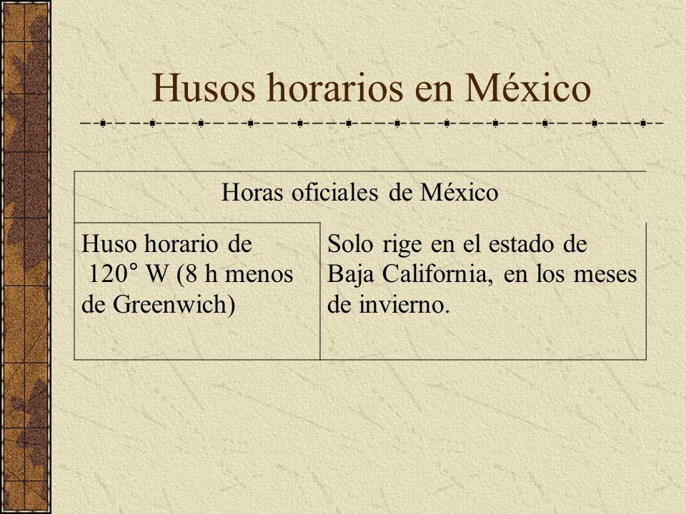 Husos horarios en México Horas oficiales de México Huso horario de 120° W (8 h menos de Greenwich) Solo rige en el estado de Baja California, en los m