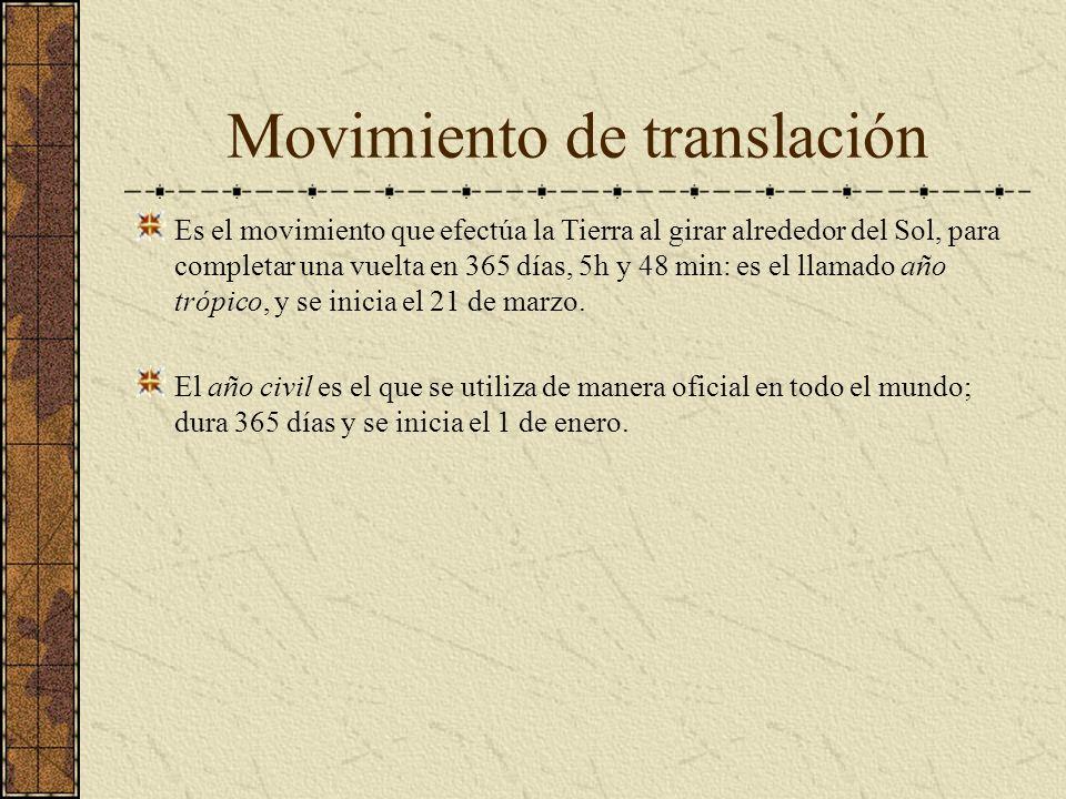 Movimiento de translación Es el movimiento que efectúa la Tierra al girar alrededor del Sol, para completar una vuelta en 365 días, 5h y 48 min: es el