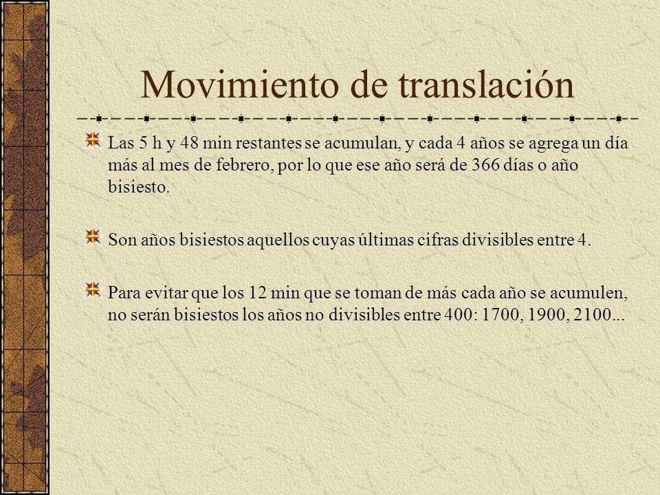 Movimiento de translación Las 5 h y 48 min restantes se acumulan, y cada 4 años se agrega un día más al mes de febrero, por lo que ese año será de 366