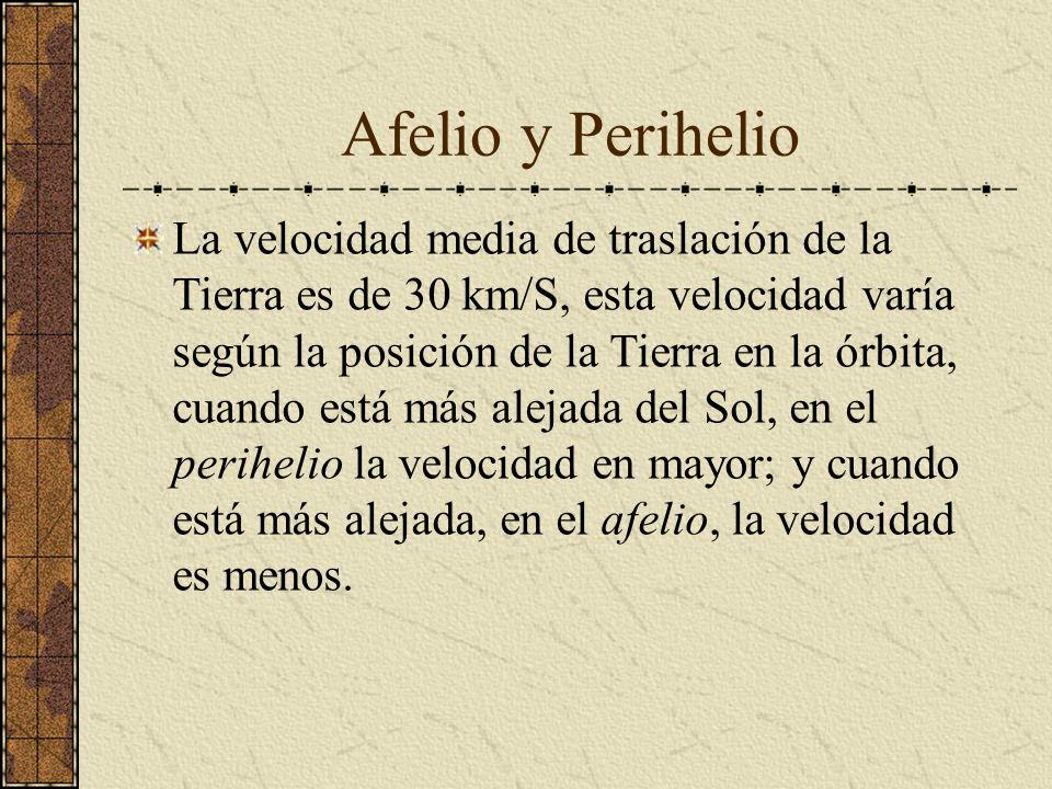 Afelio y Perihelio La velocidad media de traslación de la Tierra es de 30 km/S, esta velocidad varía según la posición de la Tierra en la órbita, cuan