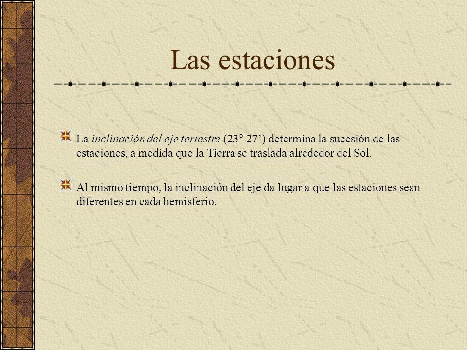 Las estaciones La inclinación del eje terrestre (23° 27) determina la sucesión de las estaciones, a medida que la Tierra se traslada alrededor del Sol