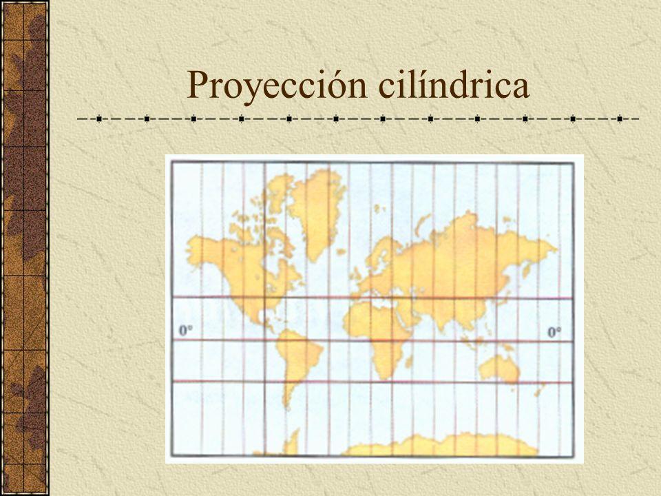 Proyección cilíndrica