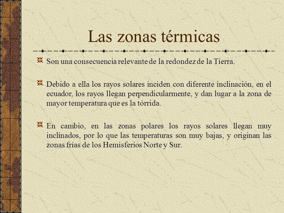 Las zonas térmicas Son una consecuencia relevante de la redondez de la Tierra. Debido a ella los rayos solares inciden con diferente inclinación, en e