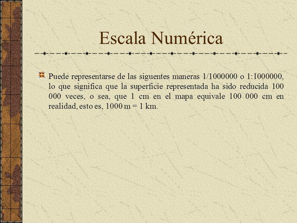 Escala Numérica Puede representarse de las siguentes maneras 1/1000000 o 1:1000000, lo que significa que la superficie representada ha sido reducida 1
