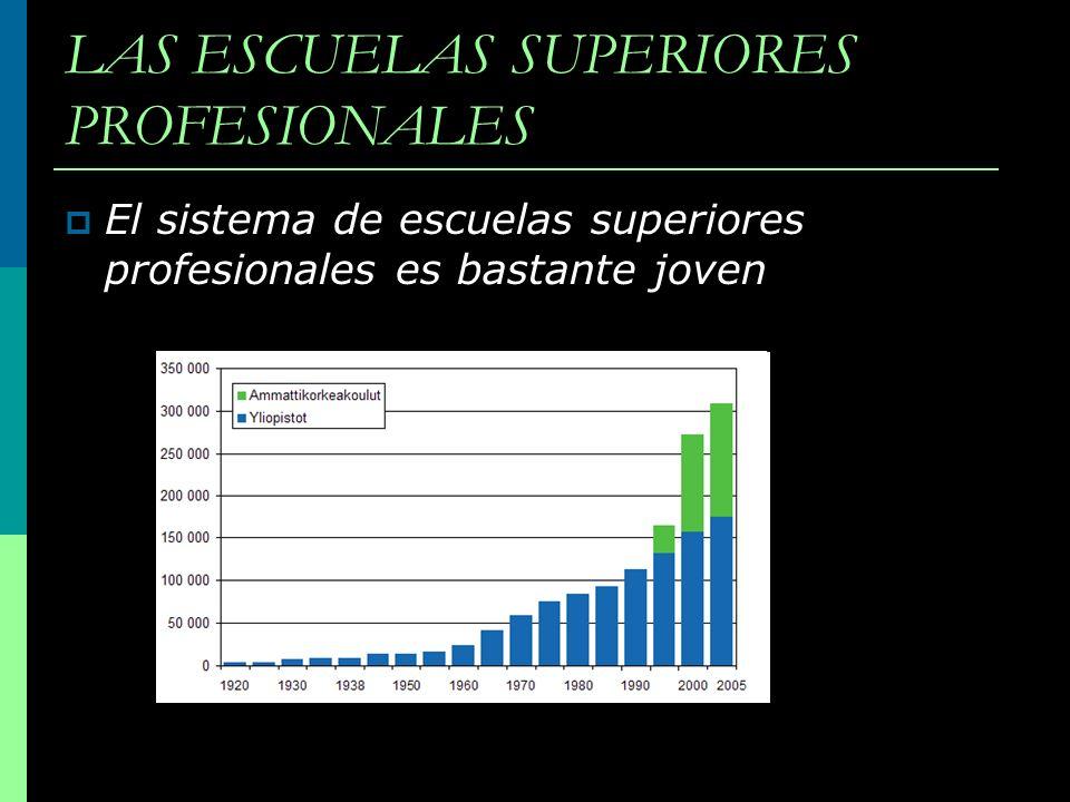 LAS ESCUELAS SUPERIORES PROFESIONALES El sistema de escuelas superiores profesionales es bastante joven