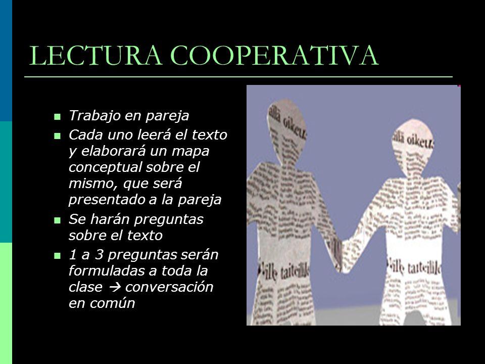 LECTURA COOPERATIVA Trabajo en pareja Cada uno leerá el texto y elaborará un mapa conceptual sobre el mismo, que será presentado a la pareja Se harán