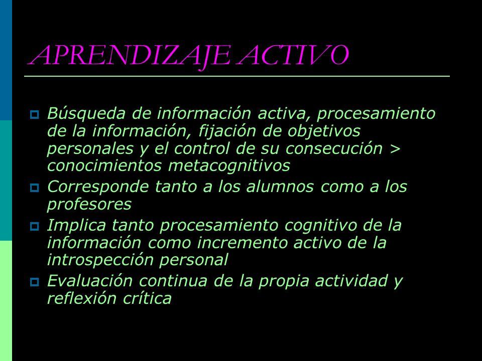 APRENDIZAJE ACTIVO Búsqueda de información activa, procesamiento de la información, fijación de objetivos personales y el control de su consecución >