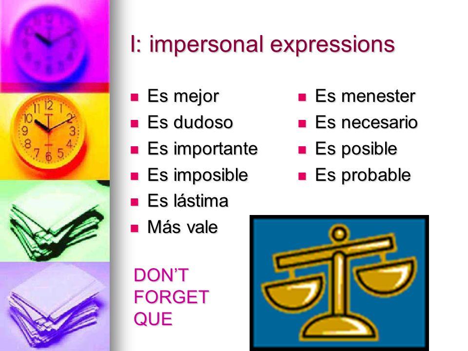 Request Te permito que hables español en la clase. Te permití que hablaras español en la clase.