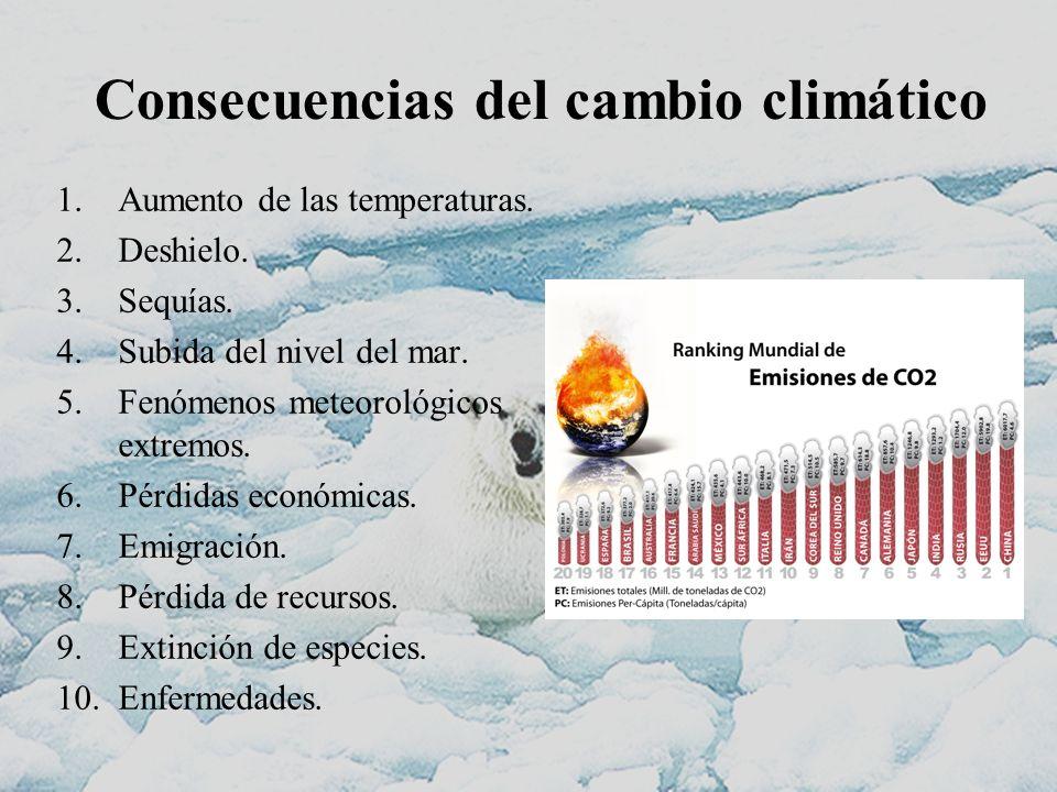 Consecuencias del cambio climático 1.Aumento de las temperaturas. 2.Deshielo. 3.Sequías. 4.Subida del nivel del mar. 5.Fenómenos meteorológicos extrem