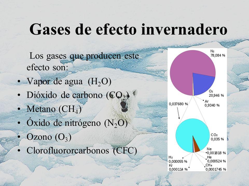 Gases de efecto invernadero Los gases que producen este efecto son: Vapor de agua (H 2 O) Dióxido de carbono (CO 2 ) Metano (CH 4 ) Óxido de nitrógeno