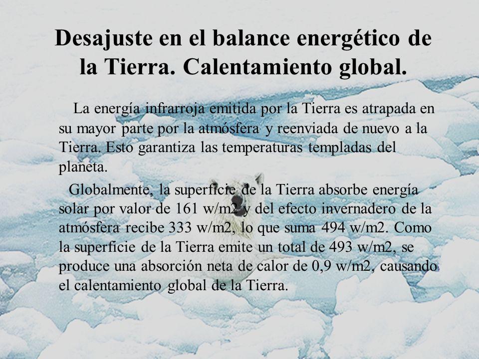 Desajuste en el balance energético de la Tierra. Calentamiento global. La energía infrarroja emitida por la Tierra es atrapada en su mayor parte por l
