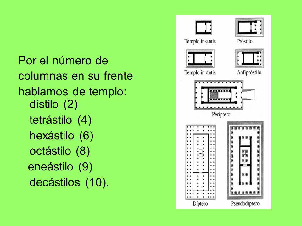 Por el número de columnas en su frente hablamos de templo: dístilo (2) tetrástilo (4) hexástilo (6) octástilo (8) eneástilo (9) decástilos (10).