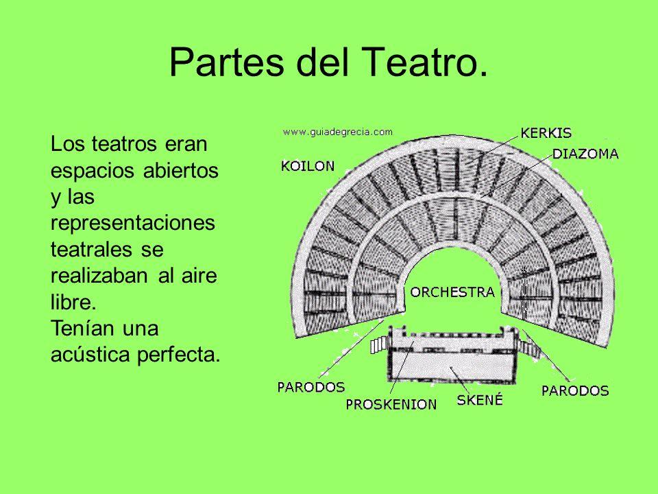 Partes del Teatro. Los teatros eran espacios abiertos y las representaciones teatrales se realizaban al aire libre. Tenían una acústica perfecta.