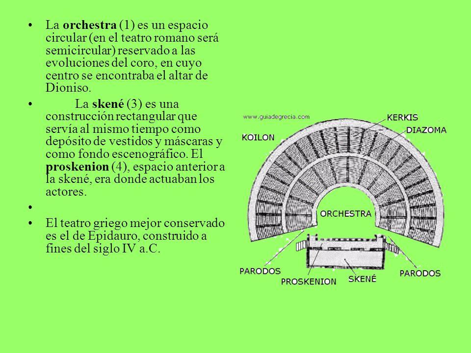 La orchestra (1) es un espacio circular (en el teatro romano será semicircular) reservado a las evoluciones del coro, en cuyo centro se encontraba el
