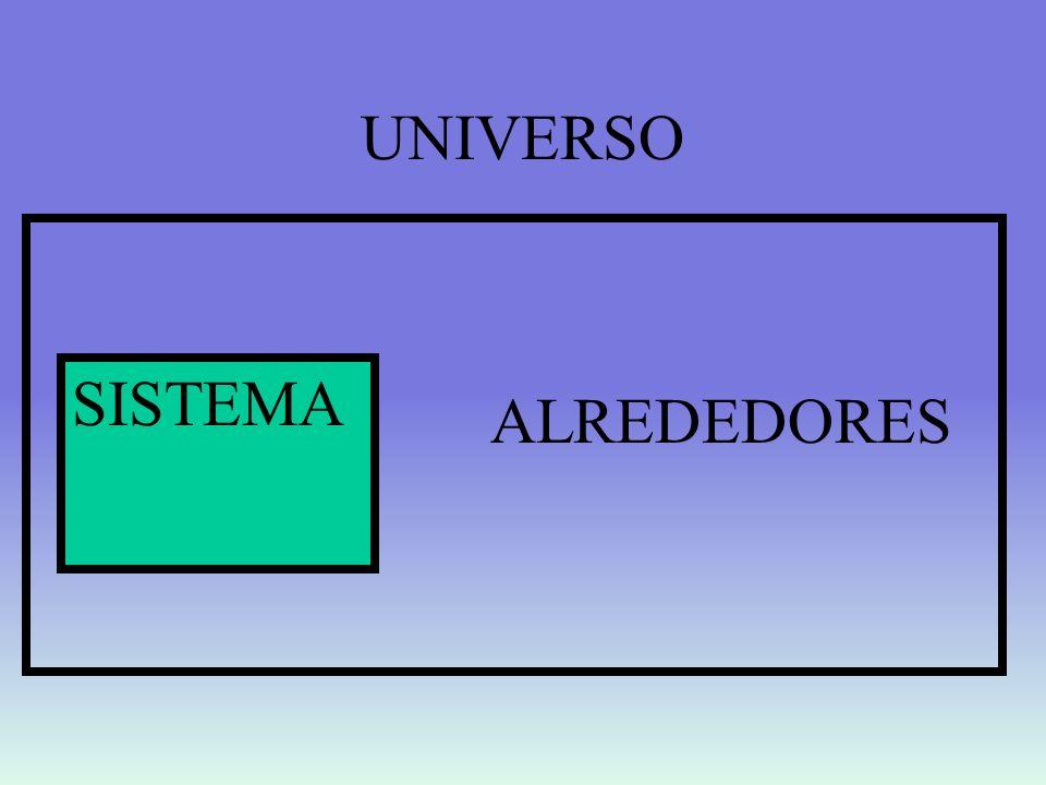 UNIVERSO SISTEMA ALREDEDORES