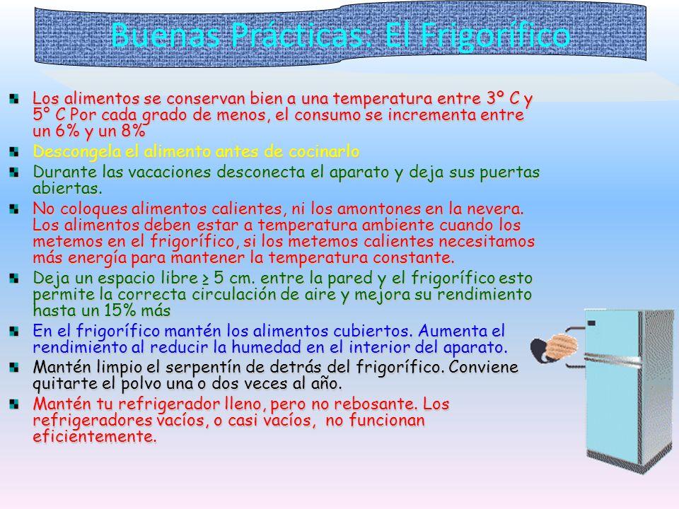 Buenas Prácticas: El Frigorífico Los alimentos se conservan bien a una temperatura entre 3º C y 5° C Por cada grado de menos, el consumo se incrementa