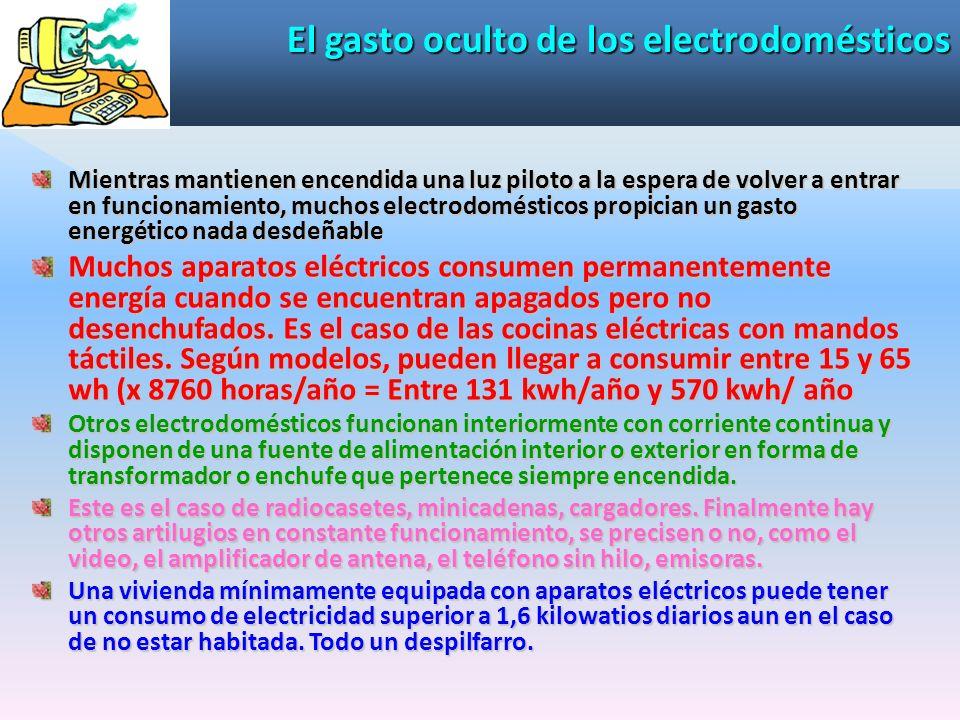 El gasto oculto de los electrodomésticos Mientras mantienen encendida una luz piloto a la espera de volver a entrar en funcionamiento, muchos electrod