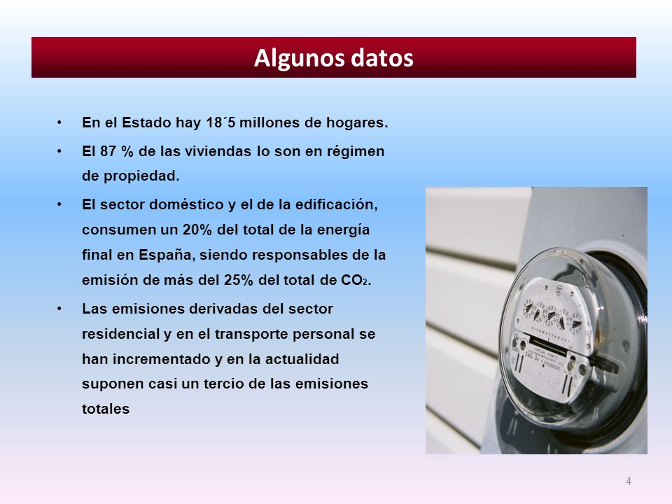 Reducir el consumo de electricidad en nuestros hogares… …ES IMPERATIVO: Menos emisiones de CO 2 a la atmósfera = Disminución del efecto invernadero = Menor calentamiento global = Mitigación del cambio climático.