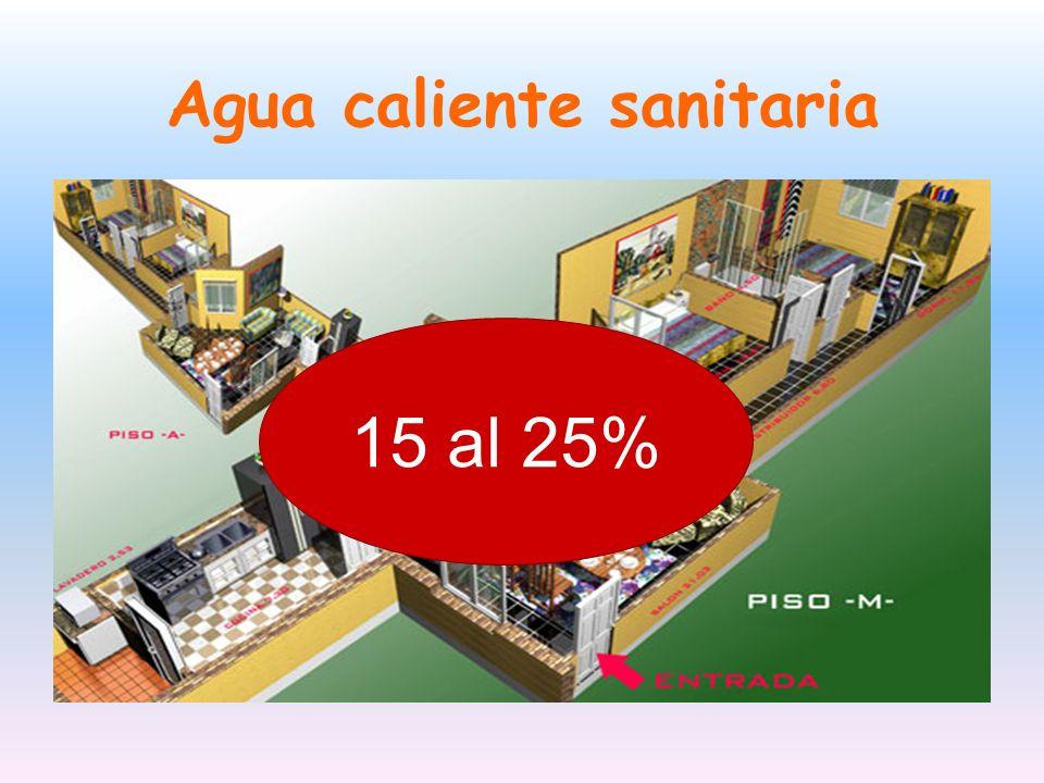 Agua caliente sanitaria 15 al 25%