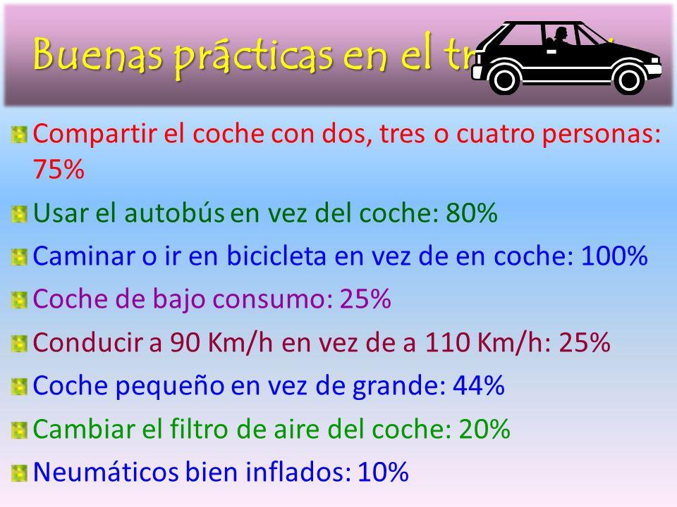 Buenas prácticas en el transporte Buenas prácticas en el transporte Compartir el coche con dos, tres o cuatro personas: 75% Usar el autobús en vez del