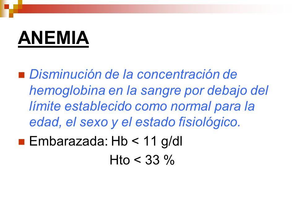 ANEMIA Disminución de la concentración de hemoglobina en la sangre por debajo del límite establecido como normal para la edad, el sexo y el estado fis